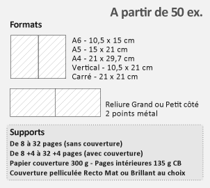 brochure formats et supports